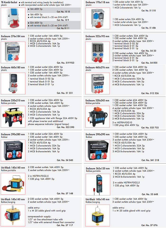 Nissad Products Combination Units